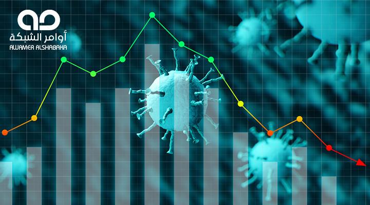 تفاصيل فيروس كورونا والتسويق الرقمي